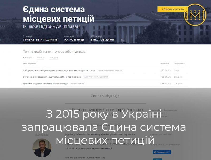Наскільки активно мешканці Донеччини подають електронні петиції