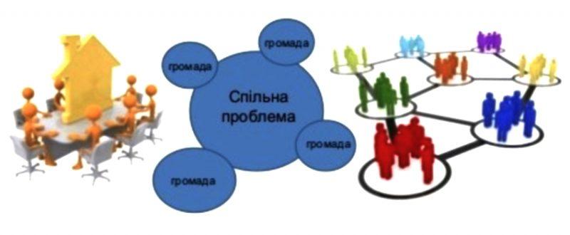 Співробітництво між громадами – як це працює