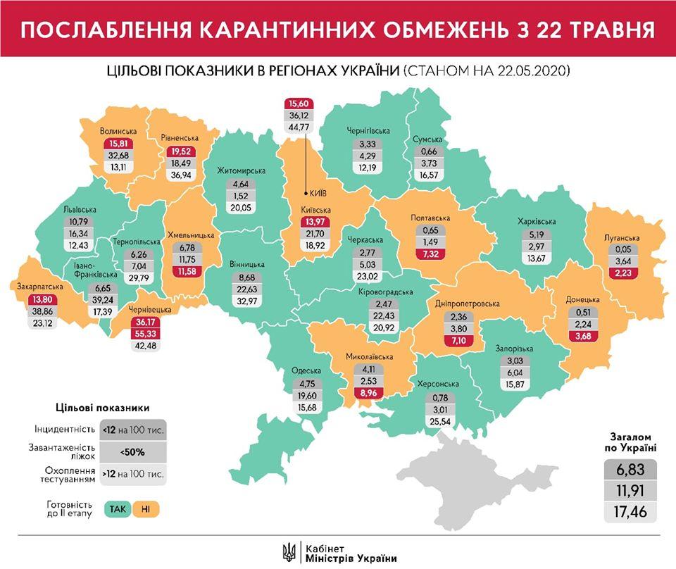 На Донеччині міжміські автобуси та електрички ще не ходитимуть: область не готова до послаблення карантину - Фото №2