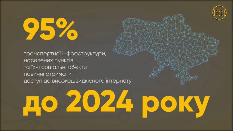Обіцянка Міністерства цифрової трансформації щодо інтернету