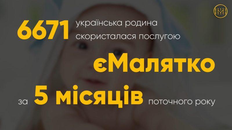 Сервіс єМалятко вже доступний у 31 місті України