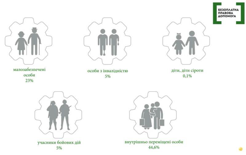 Публічна презентація результатів діяльності Краматорського МЦ з надання БВПД