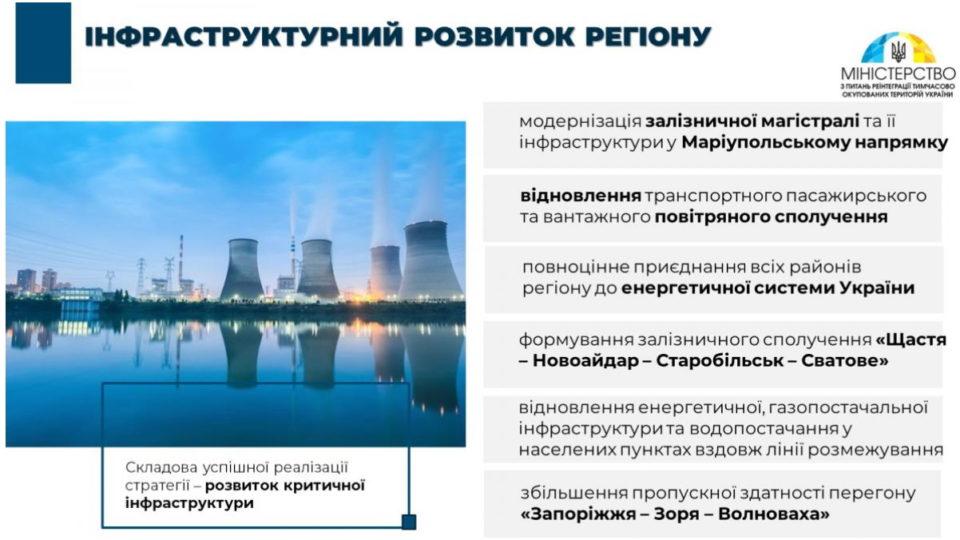 Стратегія розвитку Донеччини та Луганщини – що конкретно заплановано - Фото №1
